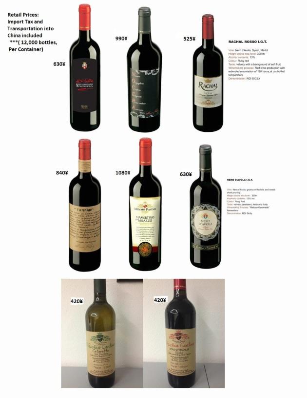 8 Italian Wine retail